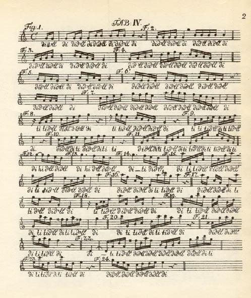 Eksempler på forsiringer for fløjte