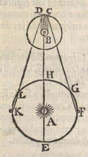 Figuren til artiklen om Lysets Tøven